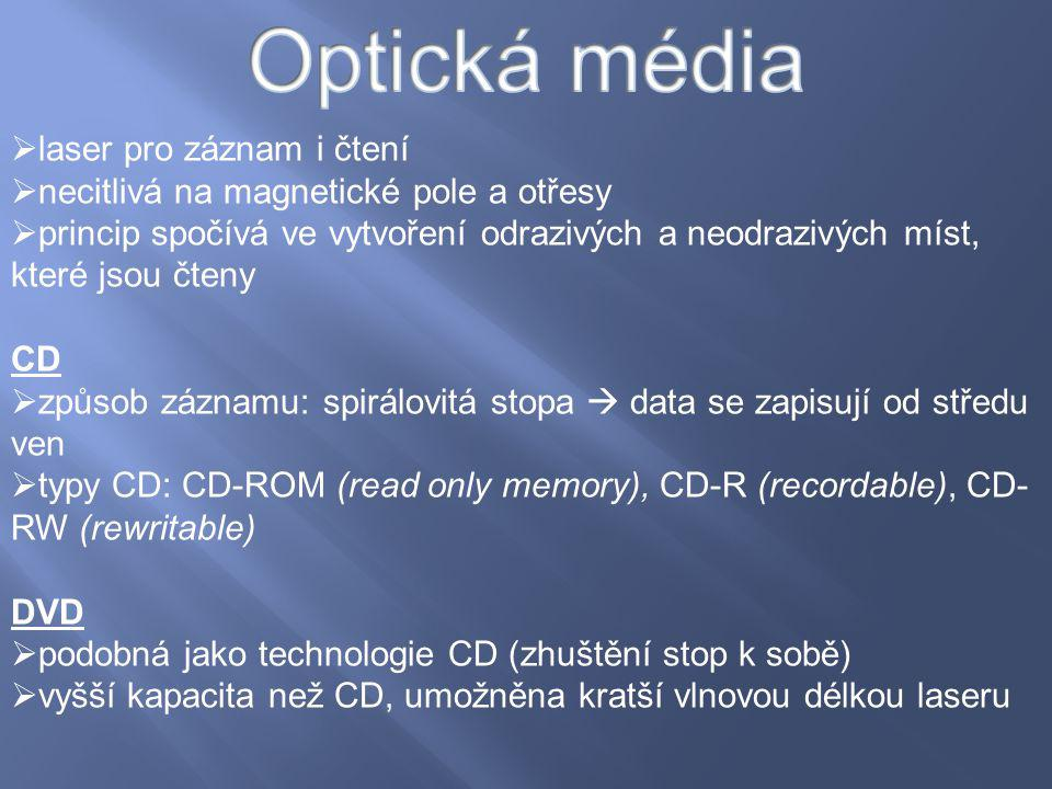 Optická média laser pro záznam i čtení