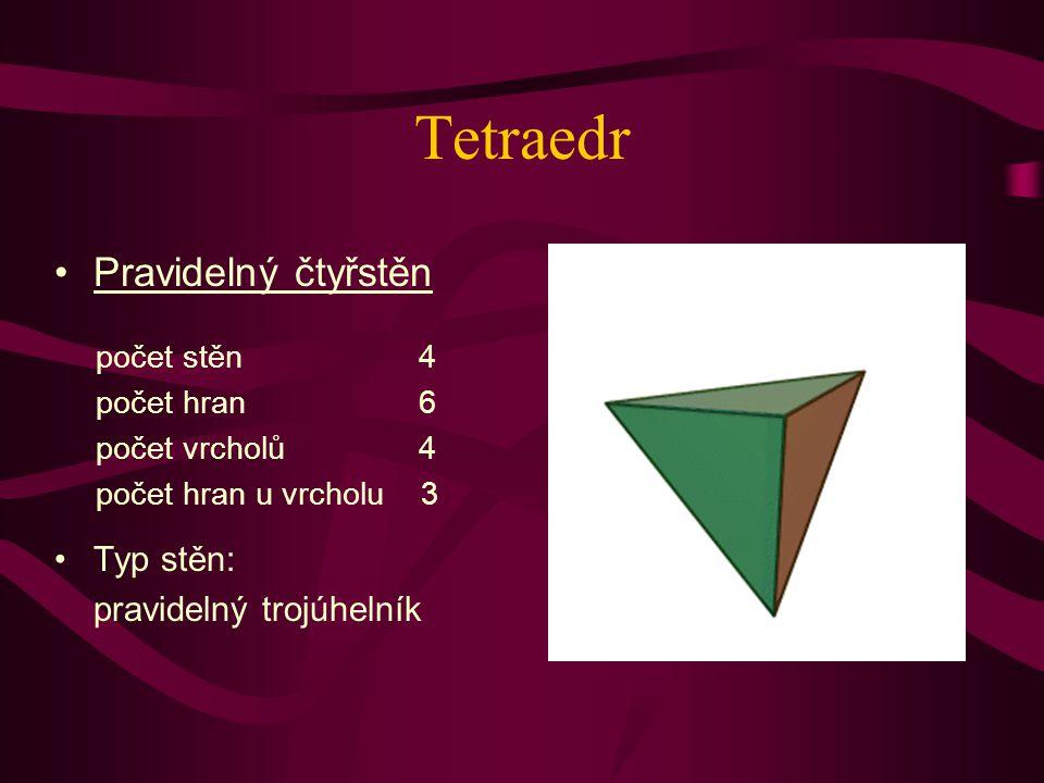 Tetraedr Pravidelný čtyřstěn Typ stěn: pravidelný trojúhelník