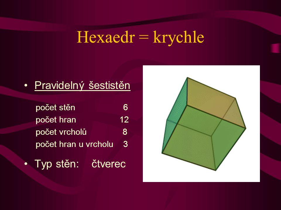 Hexaedr = krychle Pravidelný šestistěn Typ stěn: čtverec počet stěn 6