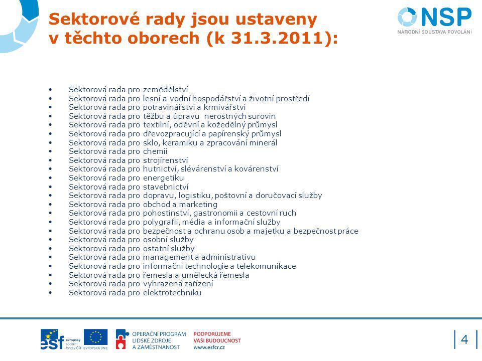 Sektorové rady jsou ustaveny v těchto oborech (k 31.3.2011):