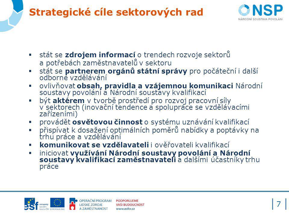 Strategické cíle sektorových rad