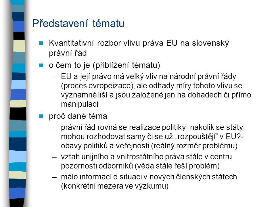 Představení tématu Kvantitativní rozbor vlivu práva EU na slovenský právní řád. o čem to je (přiblížení tématu)