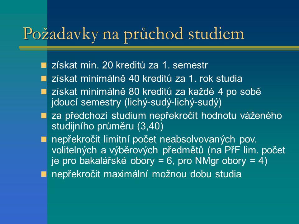 Požadavky na průchod studiem