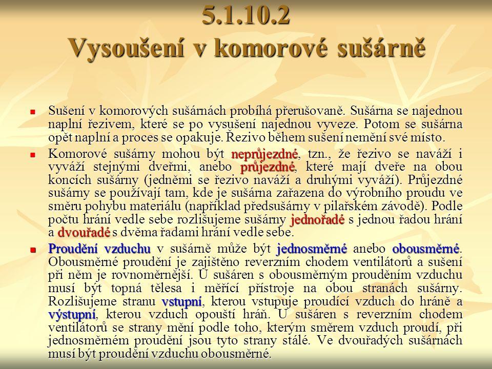 5.1.10.2 Vysoušení v komorové sušárně