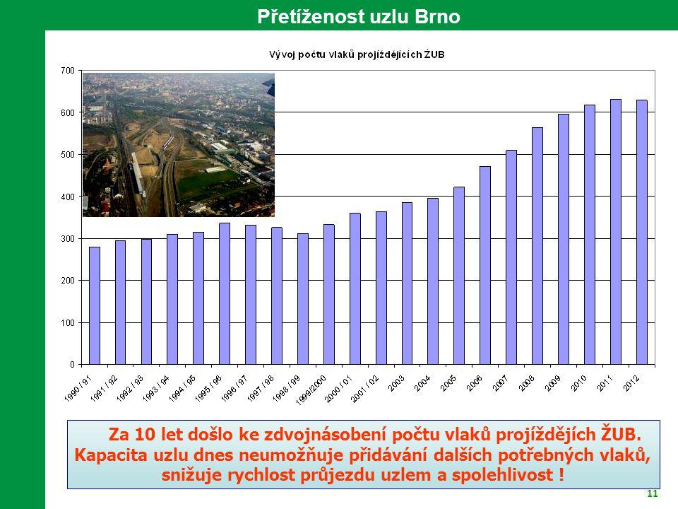 Přetíženost uzlu Brno Za 10 let došlo ke zdvojnásobení počtu vlaků projíždějích ŽUB.