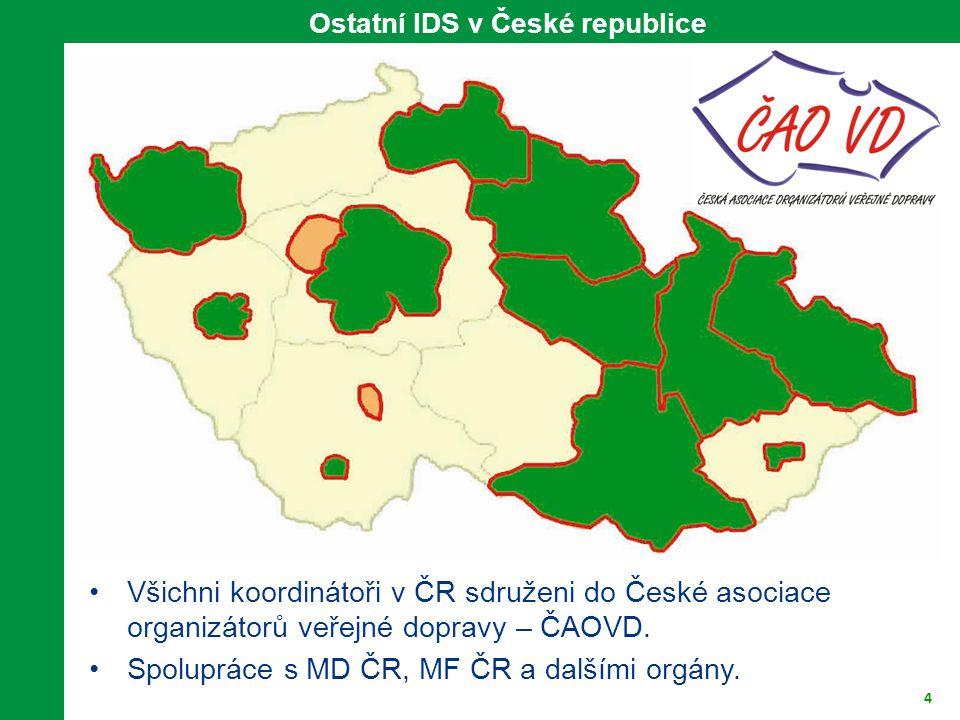 Ostatní IDS v České republice