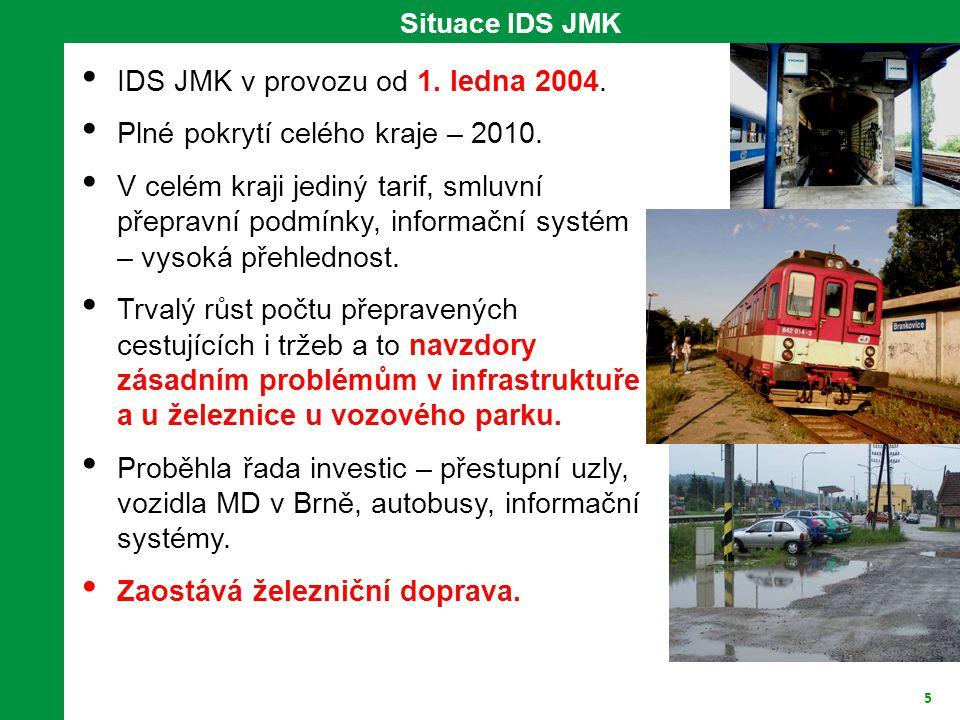 IDS JMK v provozu od 1. ledna 2004. Plné pokrytí celého kraje – 2010.