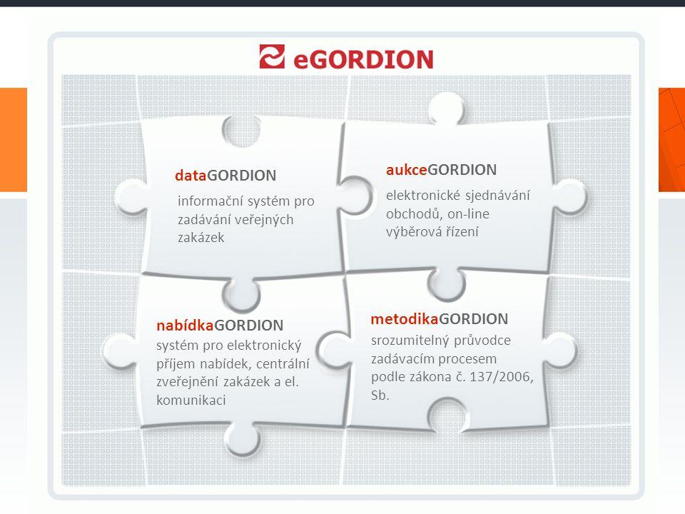 eGORDION aukceGORDION dataGORDION metodikaGORDION nabídkaGORDION