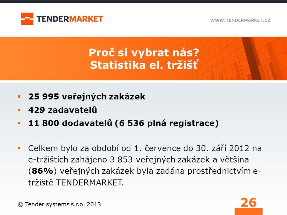 Proč si vybrat nás Statistika el. tržišť