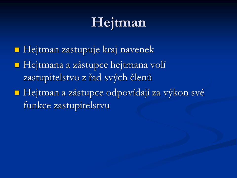 Hejtman Hejtman zastupuje kraj navenek