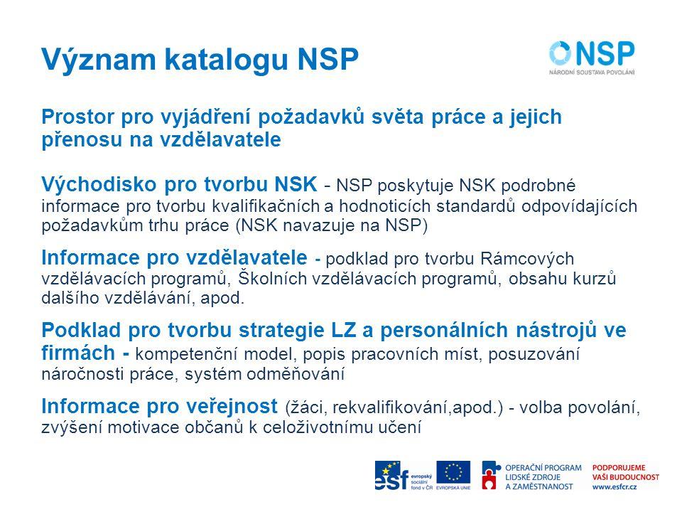 Význam katalogu NSP