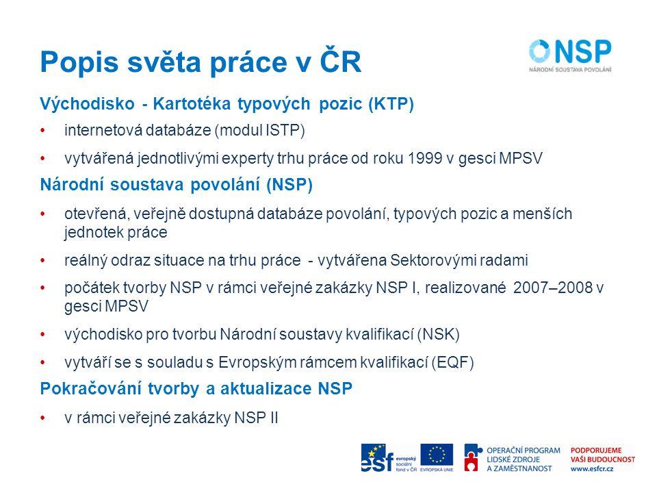 Popis světa práce v ČR Východisko - Kartotéka typových pozic (KTP)