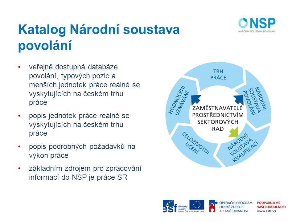 Katalog Národní soustava povolání