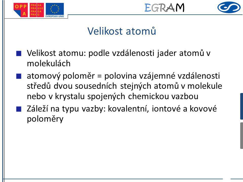 Velikost atomů Velikost atomu: podle vzdálenosti jader atomů v molekulách.