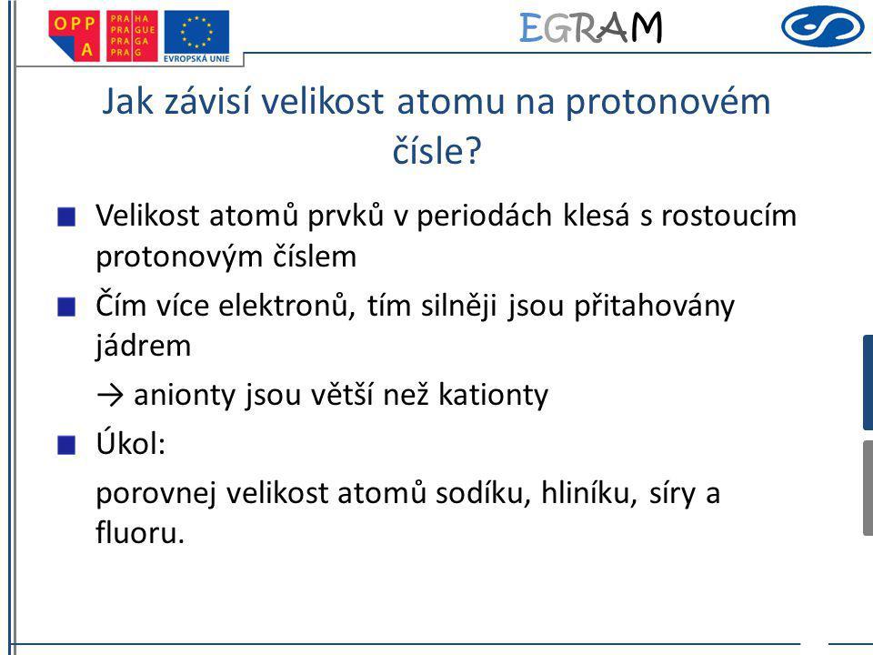 Jak závisí velikost atomu na protonovém čísle