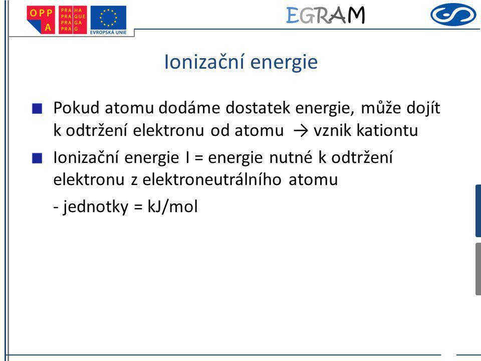Ionizační energie Pokud atomu dodáme dostatek energie, může dojít k odtržení elektronu od atomu → vznik kationtu.