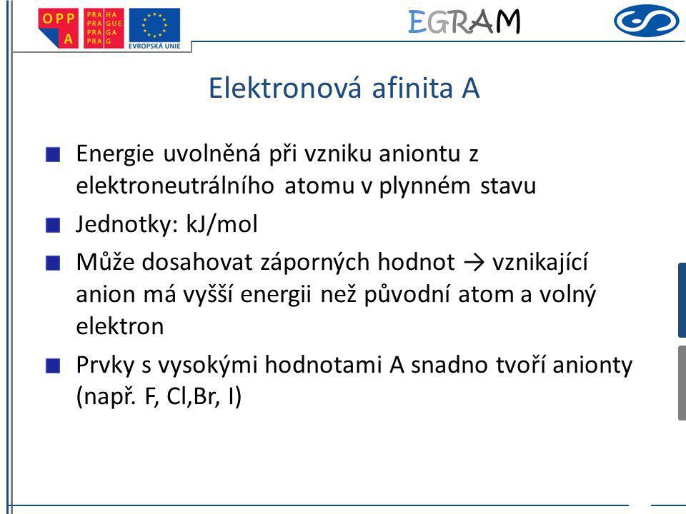 Elektronová afinita A Energie uvolněná při vzniku aniontu z elektroneutrálního atomu v plynném stavu.
