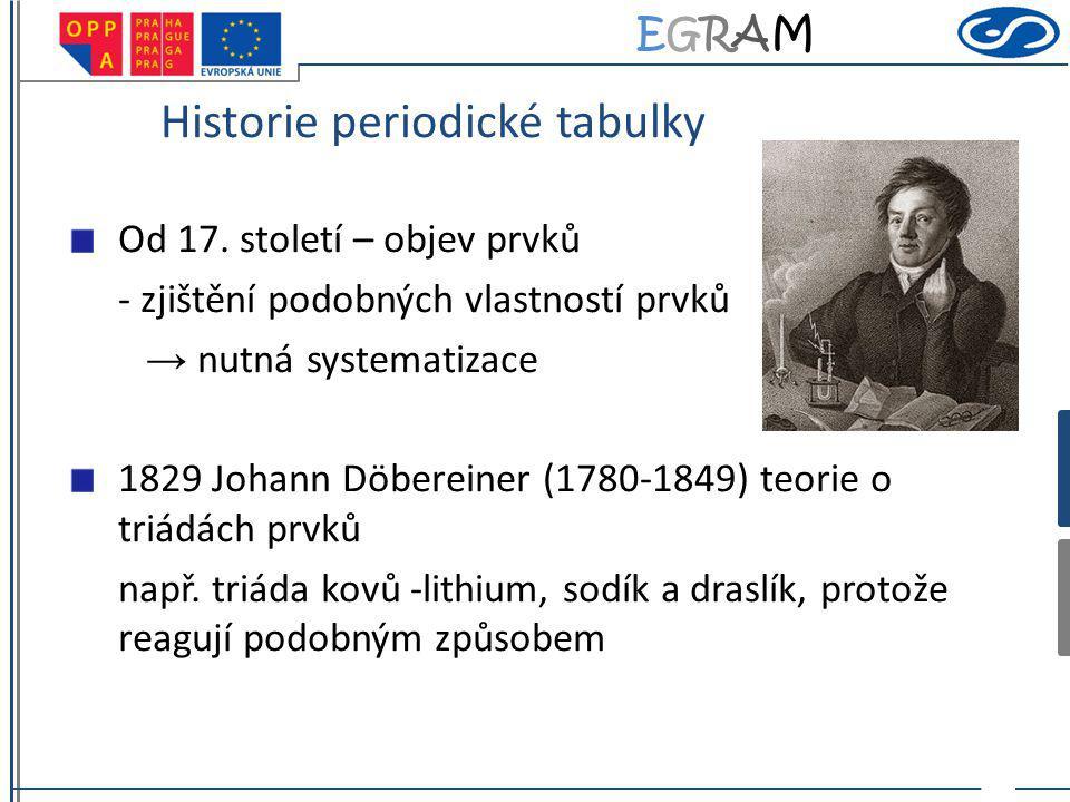 Historie periodické tabulky