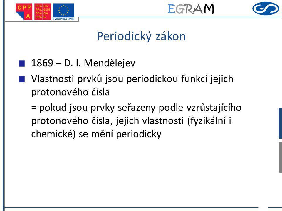 Periodický zákon 1869 – D. I. Mendělejev