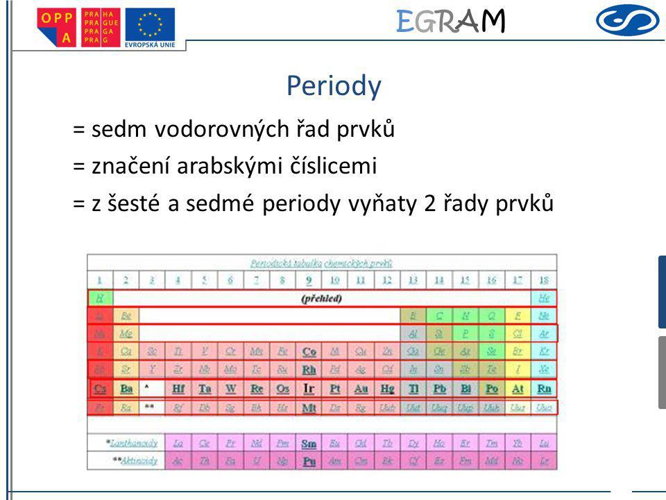 Periody = sedm vodorovných řad prvků = značení arabskými číslicemi = z šesté a sedmé periody vyňaty 2 řady prvků
