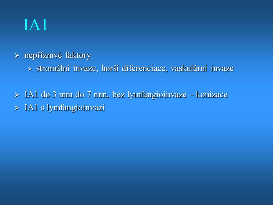 IA1 nepříznivé faktory. stromální invaze, horší diferenciace, vaskulární invaze. IA1 do 3 mm do 7 mm, bez lymfangioinvaze - konizace.