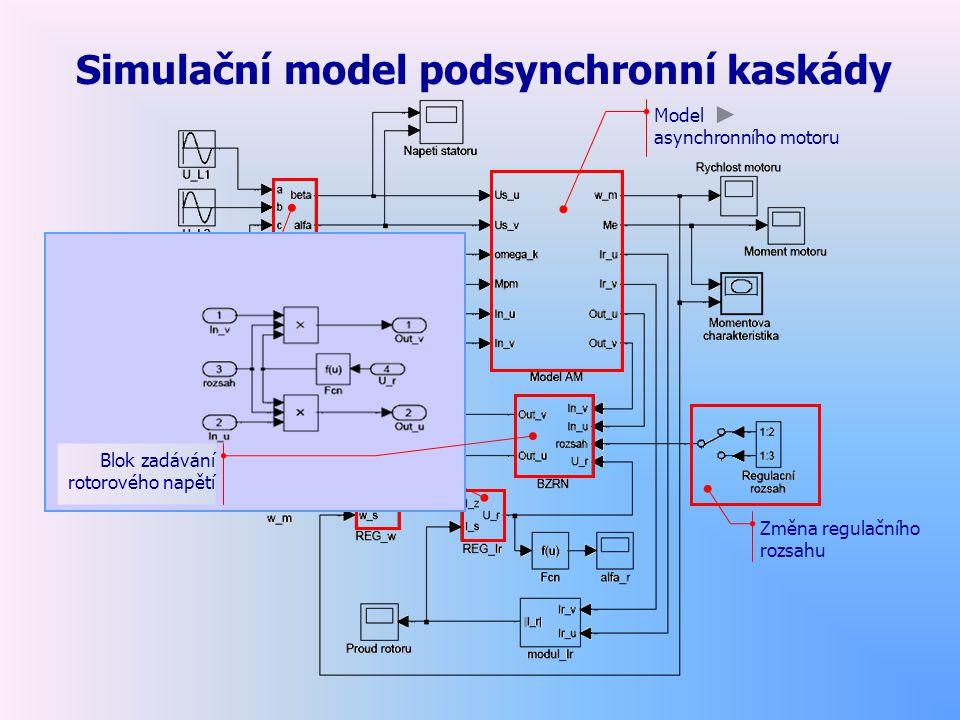 Simulační model podsynchronní kaskády
