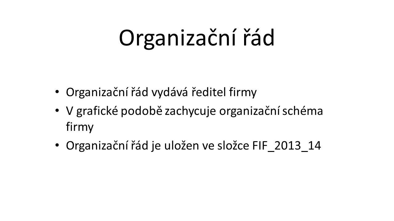 Organizační řád Organizační řád vydává ředitel firmy