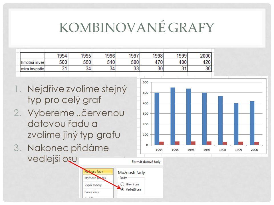 Kombinované grafy Nejdříve zvolíme stejný typ pro celý graf