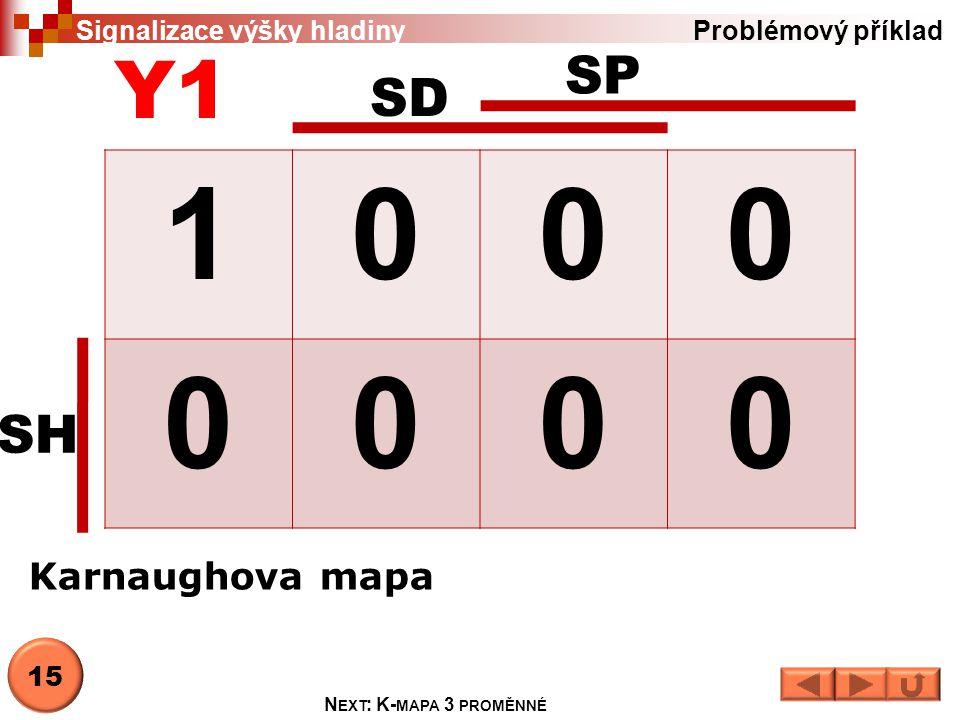 1 Y1 SP SD SH Karnaughova mapa Signalizace výšky hladiny
