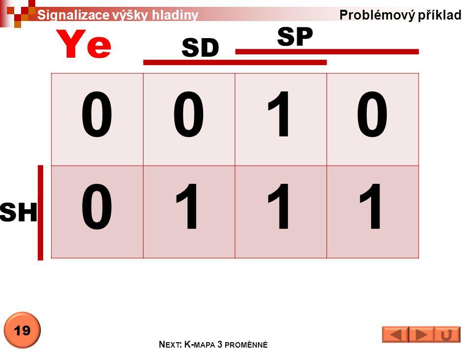 1 Ye SP SD SH Signalizace výšky hladiny Problémový příklad 19
