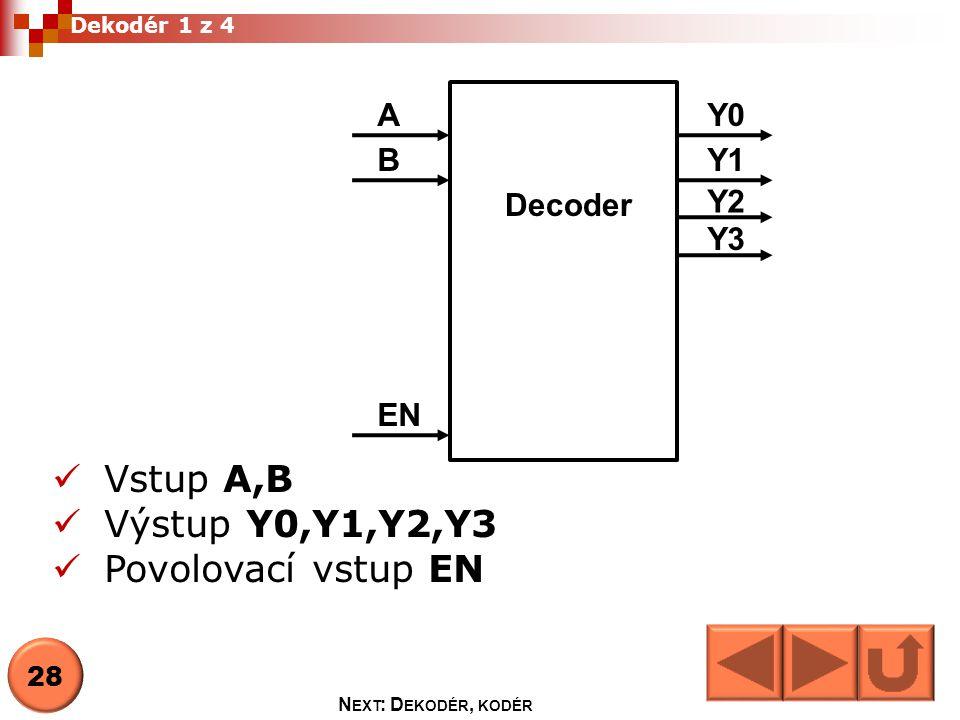 Vstup A,B Výstup Y0,Y1,Y2,Y3 Povolovací vstup EN Decoder A B Y0 Y1 Y2