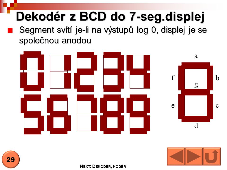 Dekodér z BCD do 7-seg.displej