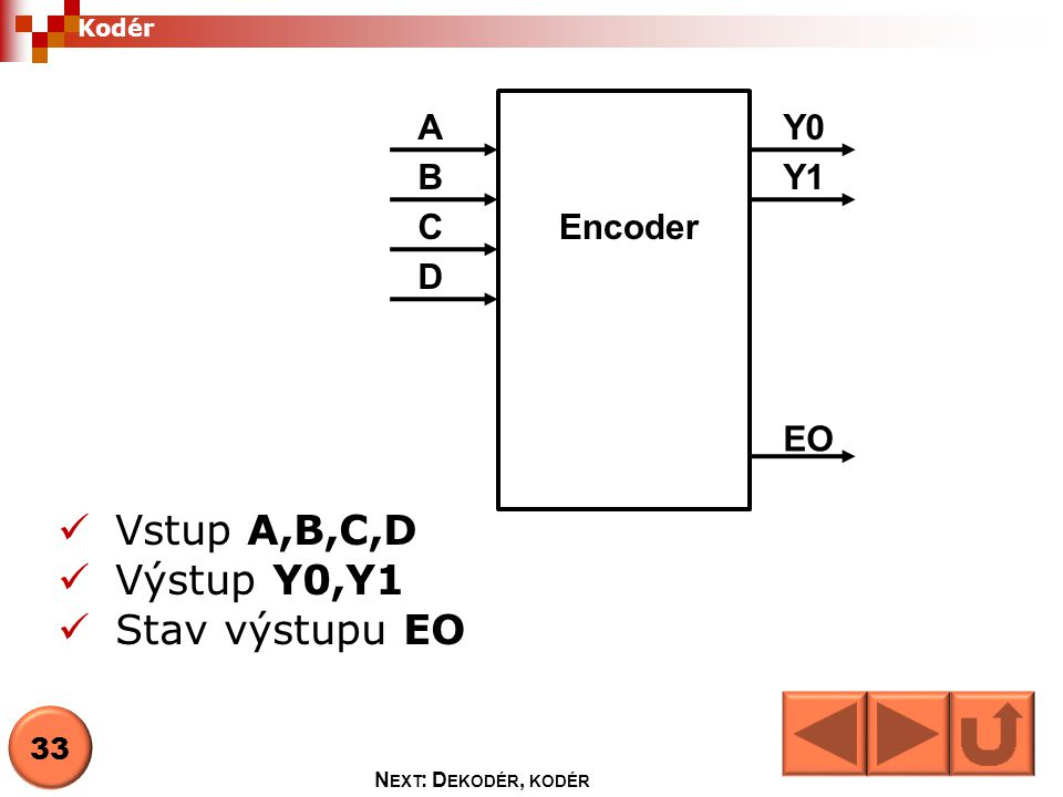 Vstup A,B,C,D Výstup Y0,Y1 Stav výstupu EO Encoder A B C D Y0 Y1 EO 33
