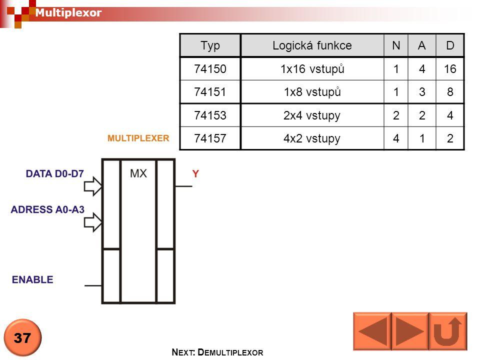 37 Typ Logická funkce N A D 74150 1x16 vstupů 1 4 16 74151 1x8 vstupů