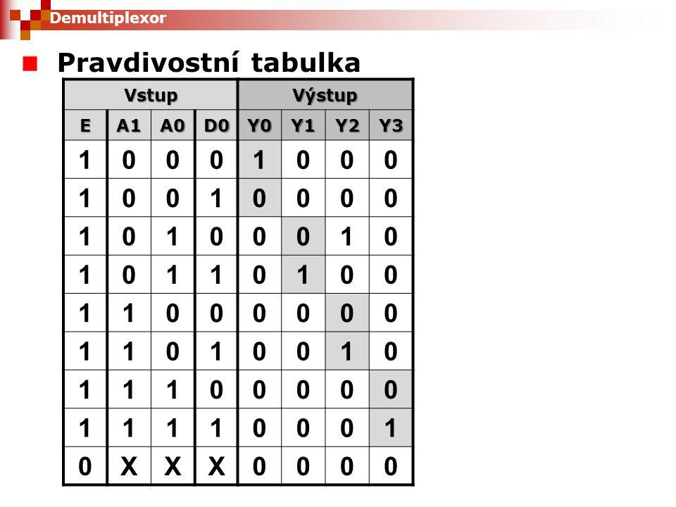 Pravdivostní tabulka 1 X 1 Vstup E A1 A0 D0 Výstup Y0 Y1 Y2 Y3