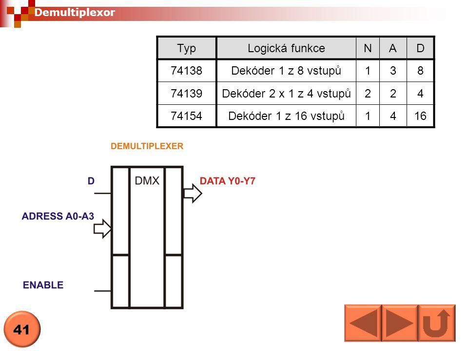 41 Typ Logická funkce N A D 74138 Dekóder 1 z 8 vstupů 1 3 8 74139
