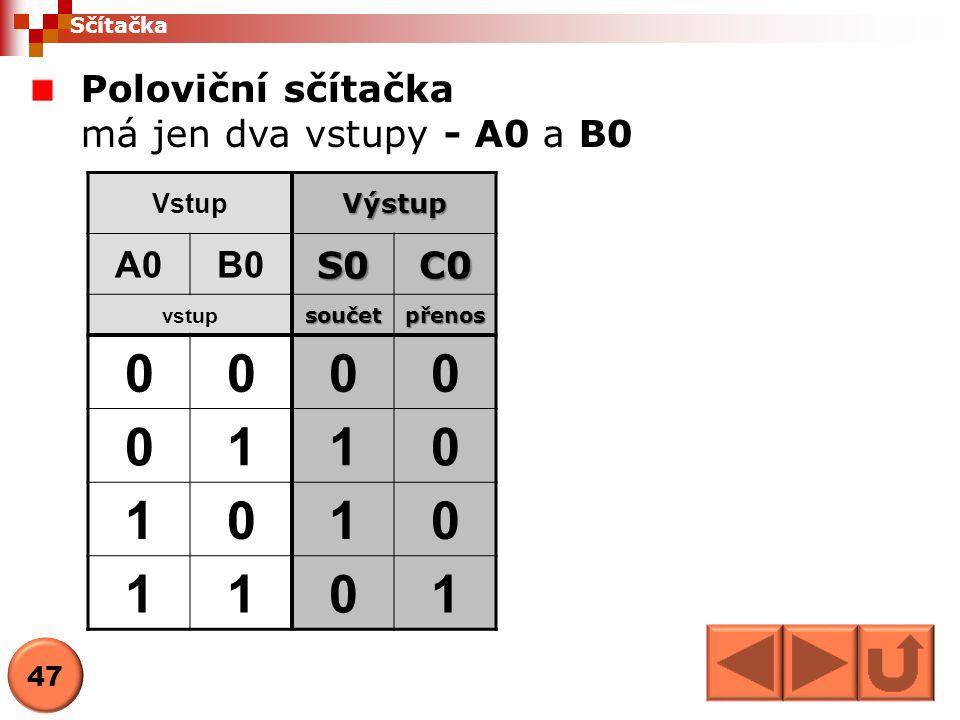 1 Poloviční sčítačka má jen dva vstupy - A0 a B0 A0 B0 S0 C0 Vstup