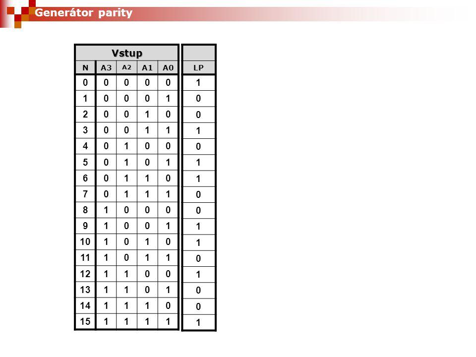 Generátor parity Vstup 1 1 2 3 4 5 6 7 8 9 10 11 12 13 14 15 N A3 A1