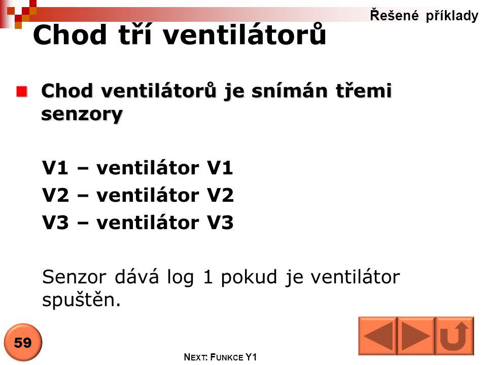 Chod tří ventilátorů Chod ventilátorů je snímán třemi senzory