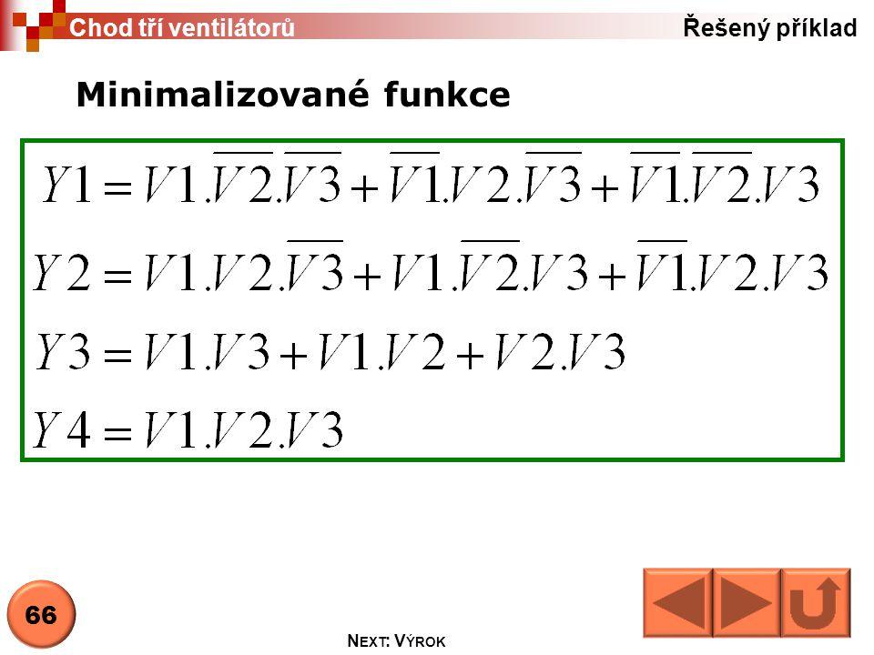 Minimalizované funkce