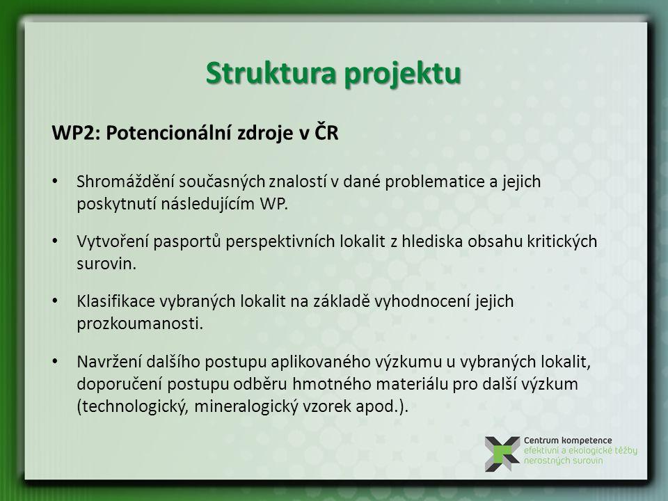 Struktura projektu WP2: Potencionální zdroje v ČR