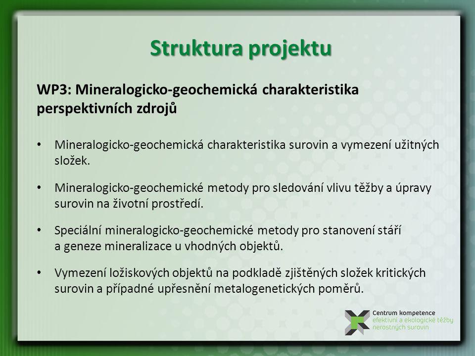 Struktura projektu WP3: Mineralogicko-geochemická charakteristika perspektivních zdrojů.