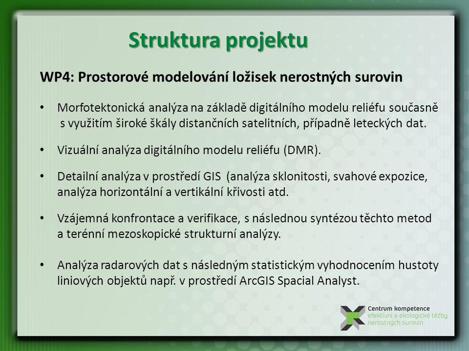 Struktura projektu WP4: Prostorové modelování ložisek nerostných surovin. Morfotektonická analýza na základě digitálního modelu reliéfu současně.
