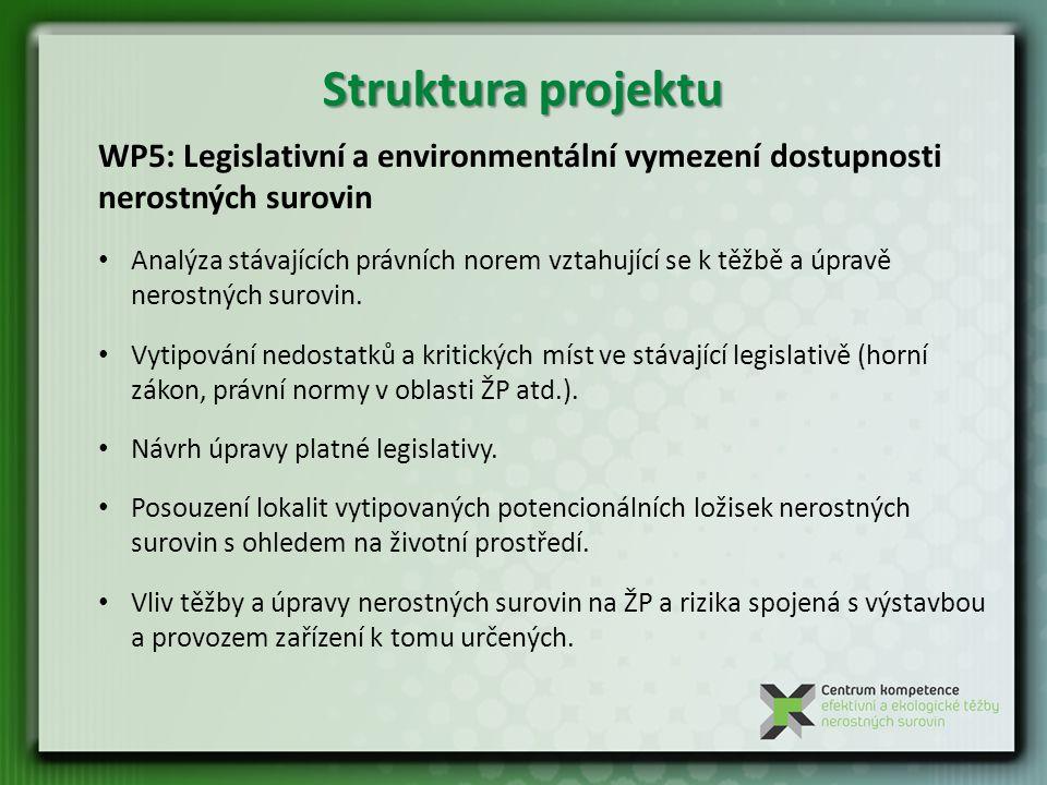 Struktura projektu WP5: Legislativní a environmentální vymezení dostupnosti nerostných surovin.
