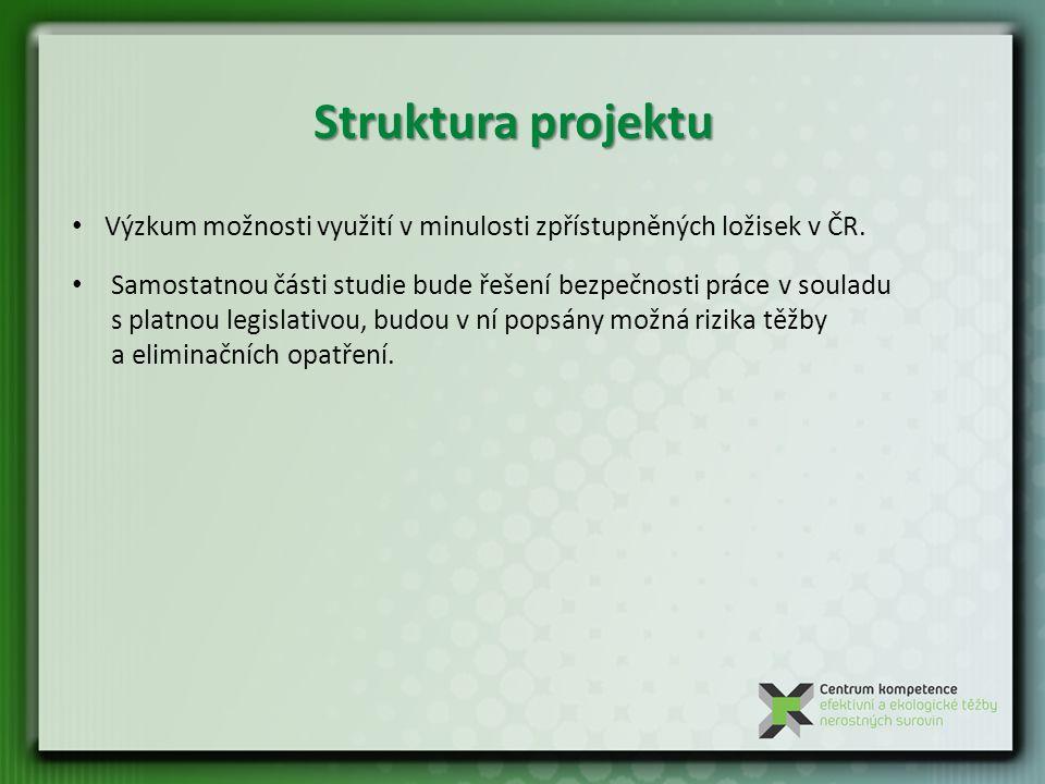 Struktura projektu Výzkum možnosti využití v minulosti zpřístupněných ložisek v ČR.
