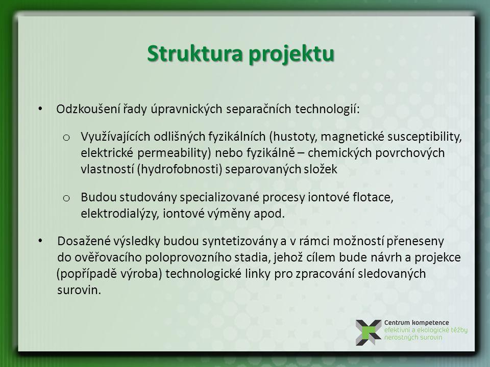 Struktura projektu Odzkoušení řady úpravnických separačních technologií: