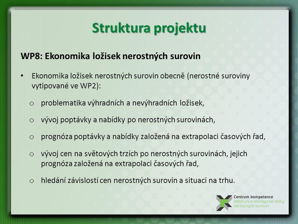 Struktura projektu WP8: Ekonomika ložisek nerostných surovin