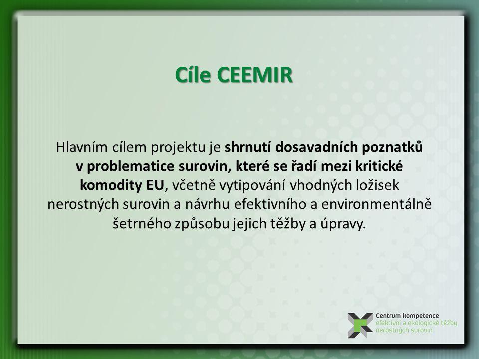 Cíle CEEMIR