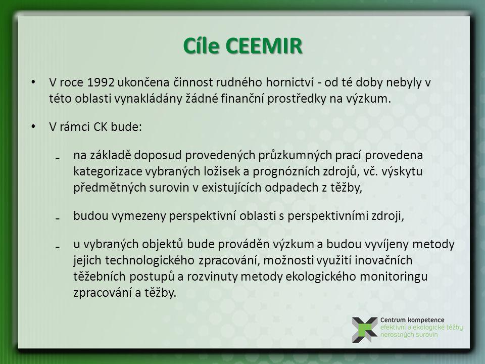 Cíle CEEMIR V roce 1992 ukončena činnost rudného hornictví - od té doby nebyly v této oblasti vynakládány žádné finanční prostředky na výzkum.
