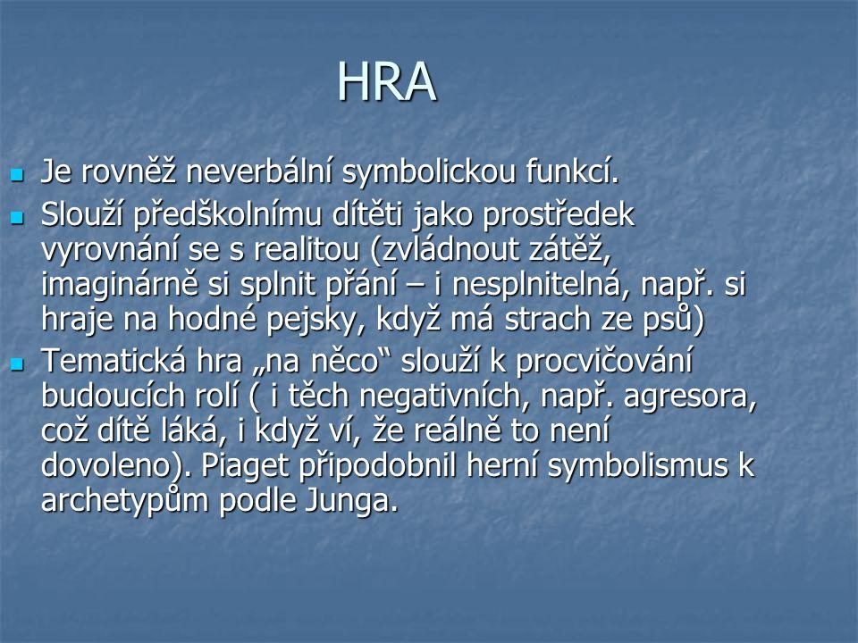 HRA Je rovněž neverbální symbolickou funkcí.